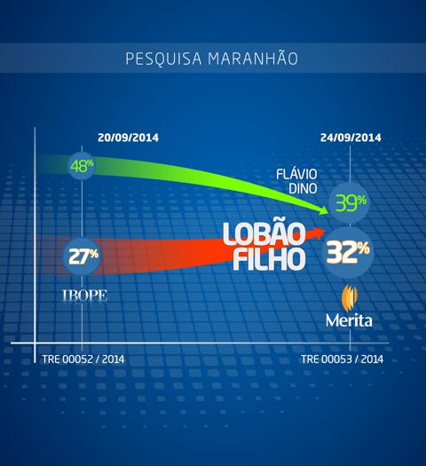 Pesquisa_Merita_01