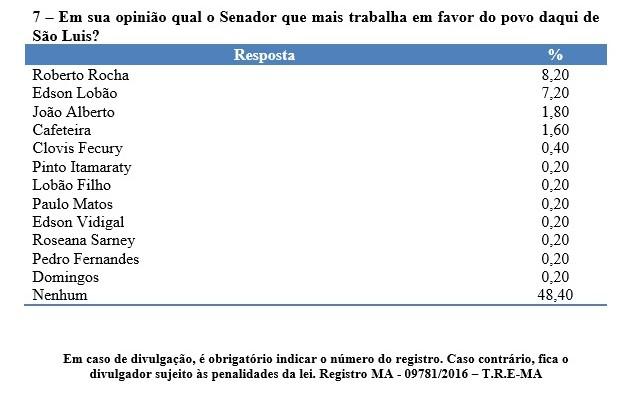 pesquisa 7