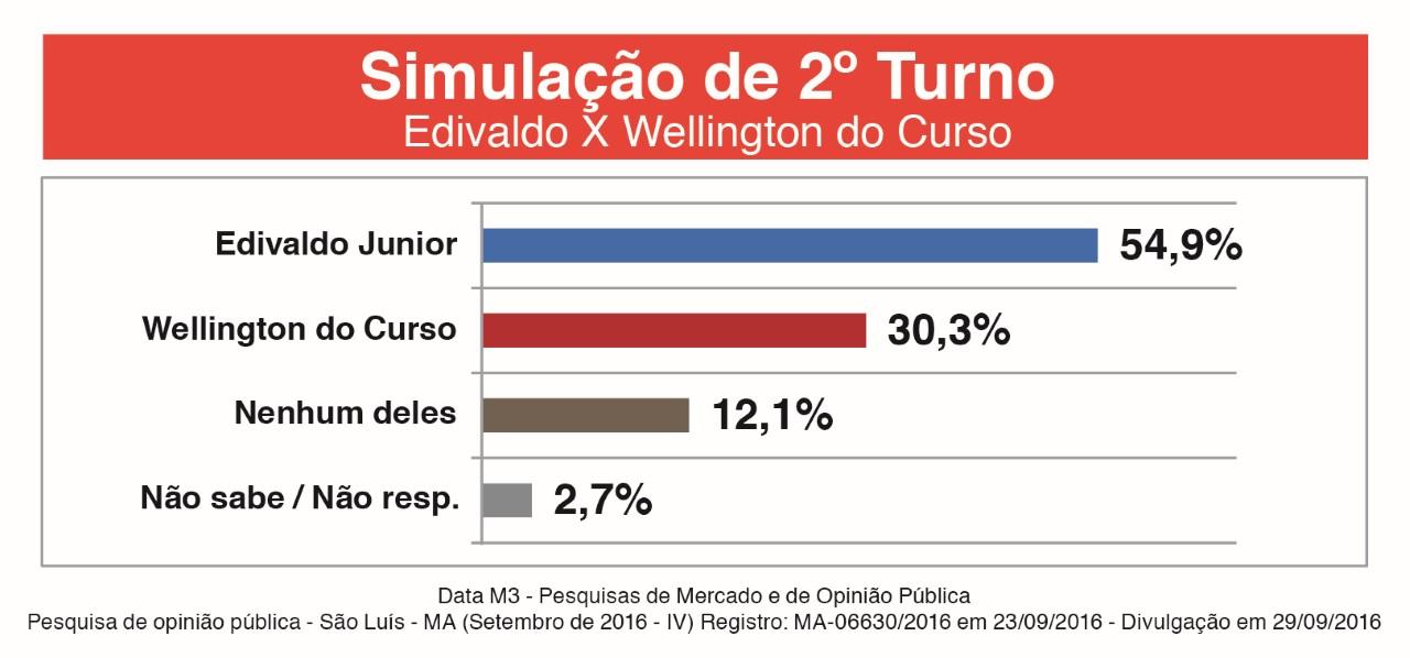 thumbnail_pesquisa-datam-04