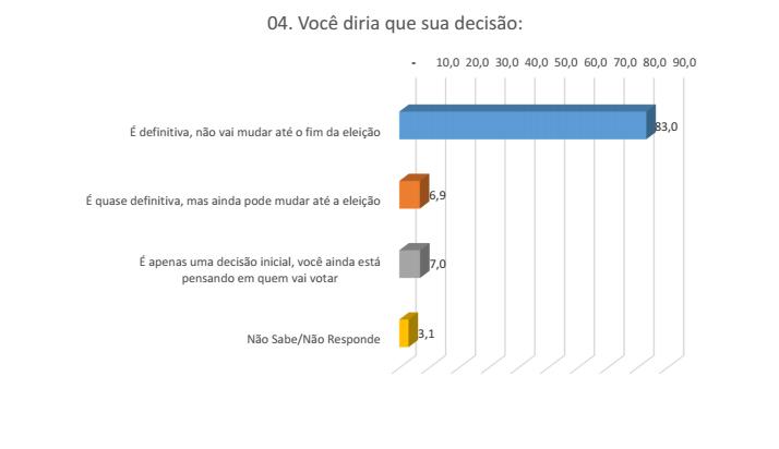 grafico-sl1