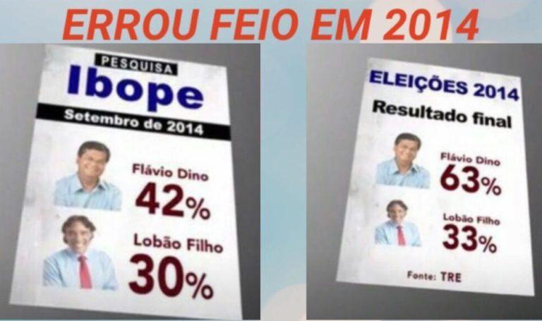 Resultado de imagem para os erros do ibope nas eleições
